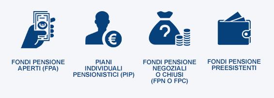 Fondi pensione aperti negoziali e piani individuali for Piani di pensione gratuiti